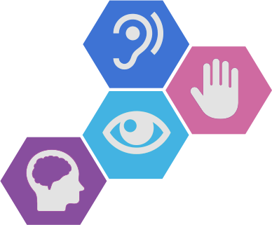 Ear, Eye, Hand, and Brain Accessibility icons